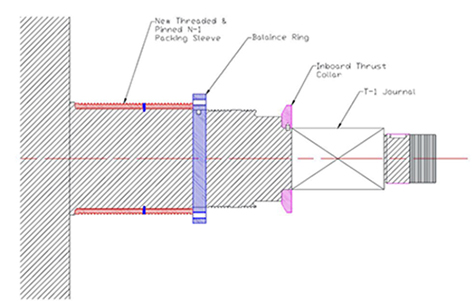 Modified N-1 Shaft Geometry