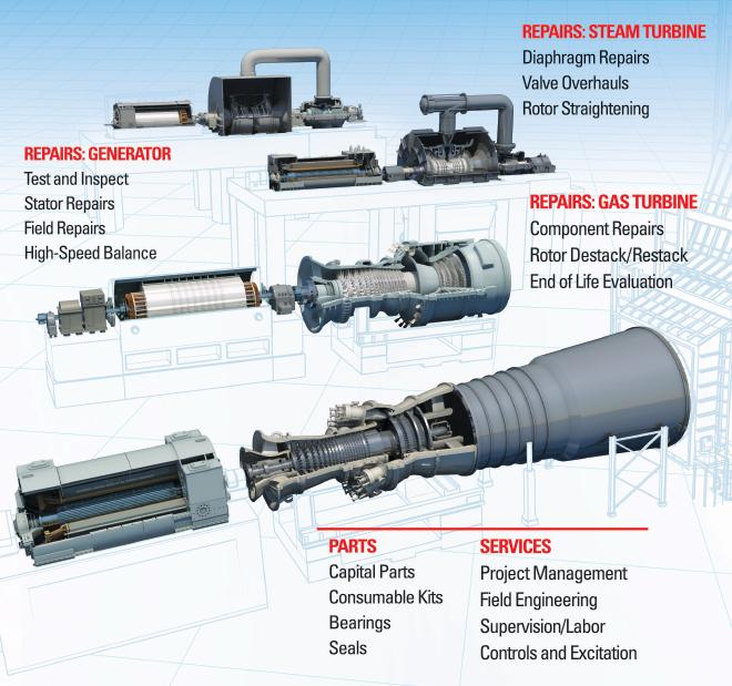About | MDA Turbines